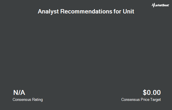 Analyst Recommendations for Unit (NYSE:UNT)