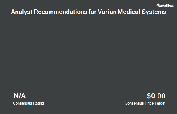 Analyst Recommendations for Varian Medical Systems (NYSE:VAR)