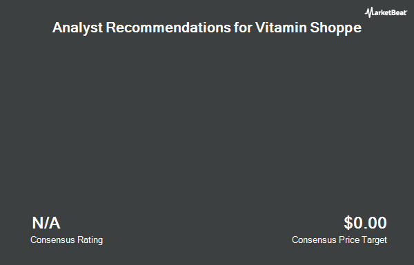 Analyst Recommendations for The Vitamin Shoppe (NYSE:VSI)