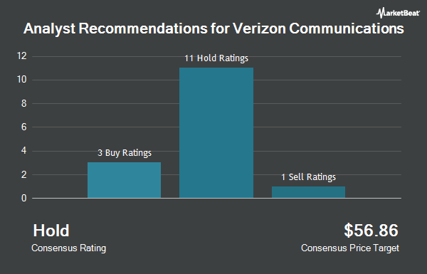Analyst Recommendations for Verizon Communications (NYSE:VZ)