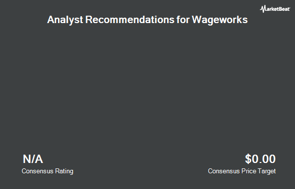 Analyst Recommendations for Wageworks (NYSE:WAGE)