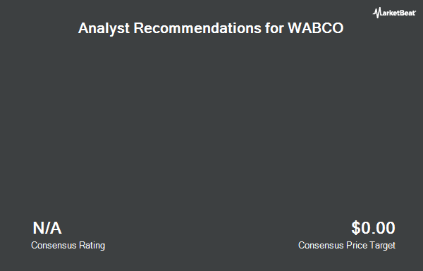 Analyst Recommendations for WABCO (NYSE:WBC)