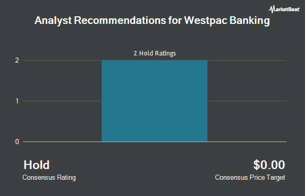 Analyst Recommendations for Westpac Banking (NYSE:WBK)