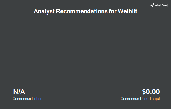 Analyst Recommendations for Welbilt (NYSE:WBT)