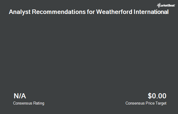 Analyst Recommendations for Weatherford International (NYSE:WFT)