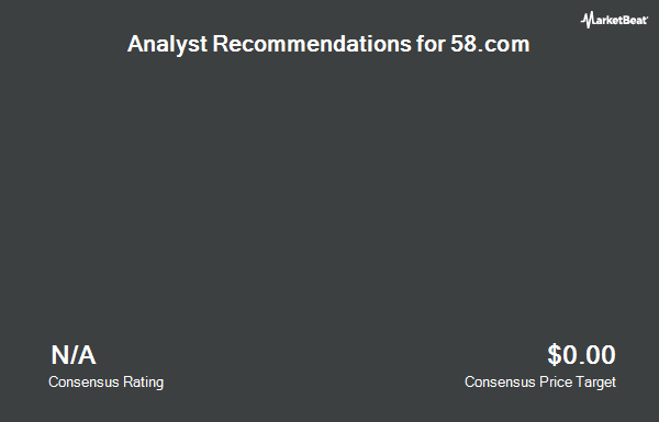 Analyst Recommendations for 58.com (NYSE:WUBA)
