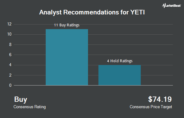 Yeti Holdings Inc (YETI) Receives $27 61 Consensus Target