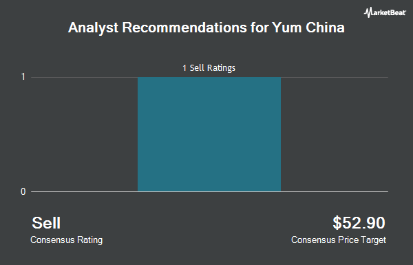 Analyst Recommendations for Yum China (NYSE:YUMC)