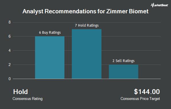 Zimmer biomet holdings inc zbh receives average rating for Zimmer biomet holdings