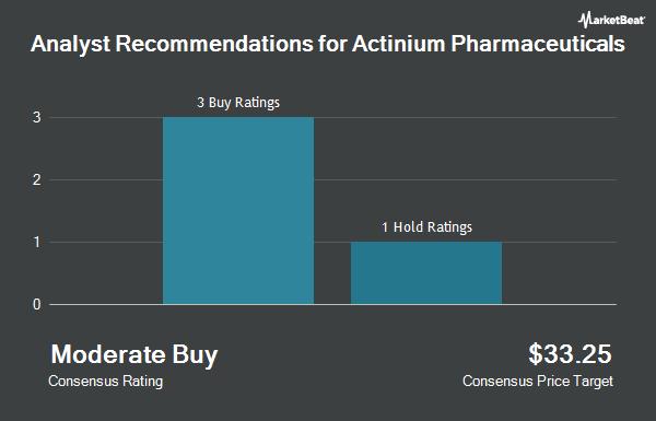 Analyst Recommendations for Actinium Pharmaceuticals (NYSEAMERICAN:ATNM)