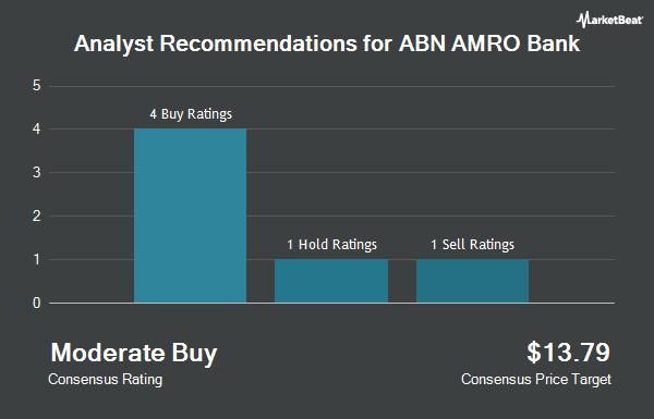Analyst Recommendations for ABN AMRO Bank (OTCMKTS:AAVMY)