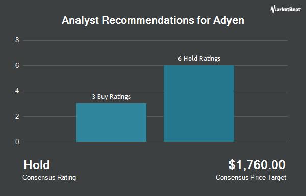 Analyst Recommendations for Adyen (OTCMKTS:ADYEY)