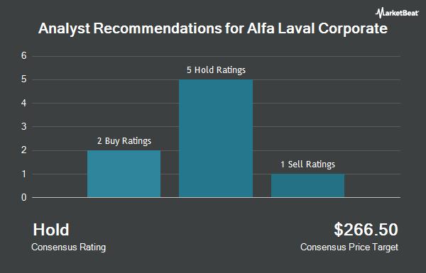 Analyst Recommendations for Atlas Copco (OTCMKTS:ALFVY)