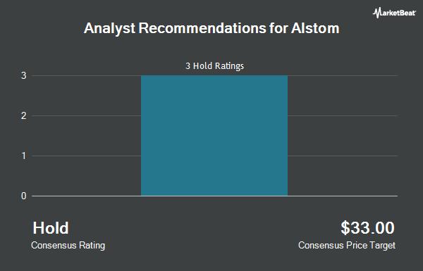 Analyst Recommendations for ALSTOM/ADR (OTCMKTS:ALSMY)