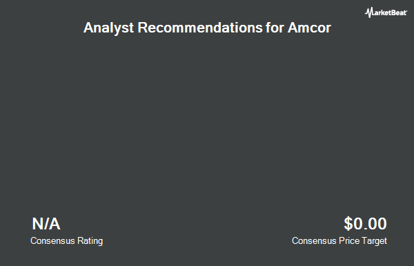 Analyst Recommendations for Amcor Limited ADS (OTCMKTS:AMCRY)