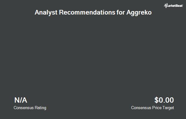 Analyst Recommendations for Aggreko (OTCMKTS:ARGKF)