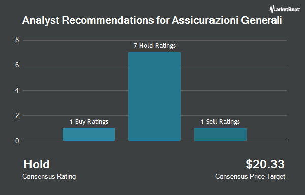 Analyst Recommendations for Assicurazioni Generali (OTCMKTS:ARZGY)