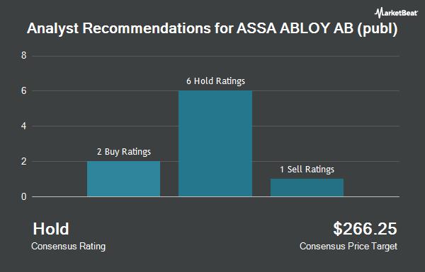 Analyst Recommendations for ASSA ABLOY AB/S (OTCMKTS:ASAZY)