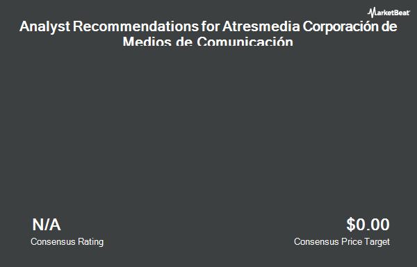 Analyst Recommendations for ATRESMEDIA CORP/ADR (OTCMKTS:ATVDY)