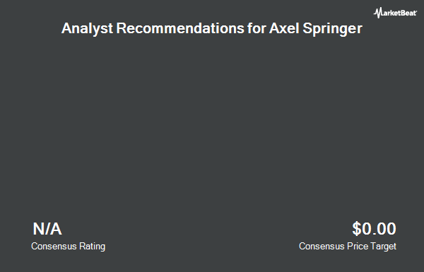 Analyst Recommendations for Axel Springer (OTCMKTS:AXELF)