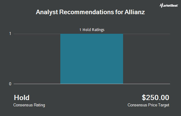 Analyst Recommendations for Allianz (OTCMKTS:AZSEY)