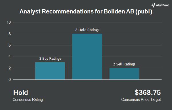 Analyst Recommendations for Boliden AB (publ) (OTCMKTS:BDNNY)