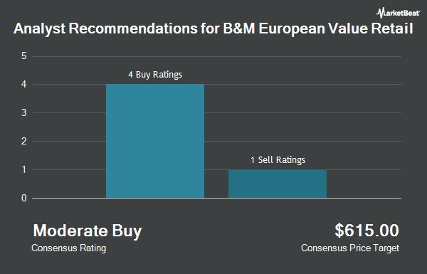 Analyst Recommendations for B&M European Value Retail (OTCMKTS:BMRRY)