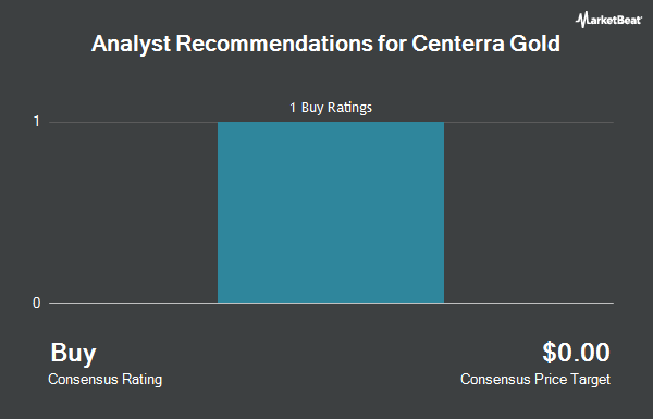 Analyst Recommendations for Centerra Gold (OTCMKTS:CAGDF)