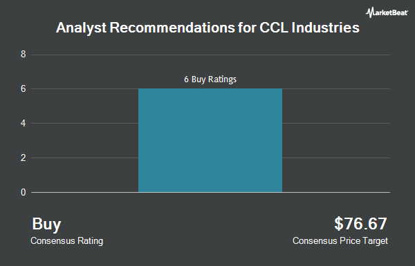 Analyst Recommendations for CCL Industries (OTCMKTS:CCDBF)