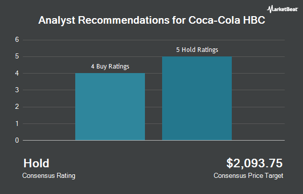 Analyst Recommendations for COCA-COLA HBC A/ADR (OTCMKTS:CCHGY)