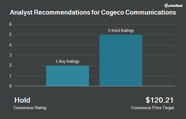 Analyst Recommendations for Cogeco Communications (OTCMKTS:CGEAF)
