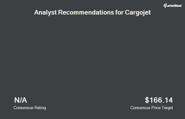 Analyst Recommendations for Cargojet (OTCMKTS:CGJTF)