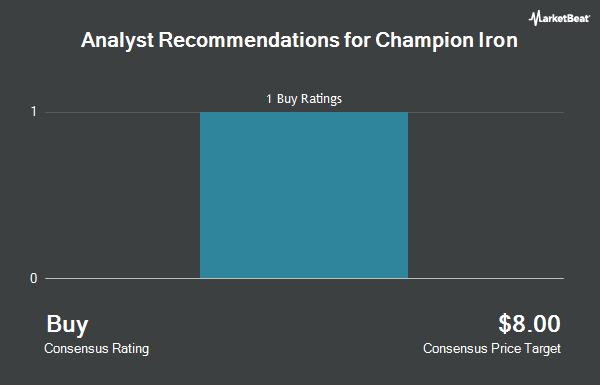 Analyst Recommendations for Champion Iron (OTCMKTS:CIAFF)