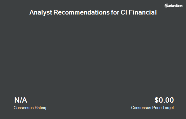 Analyst Recommendations for CI Financial (OTCMKTS:CIFAF)