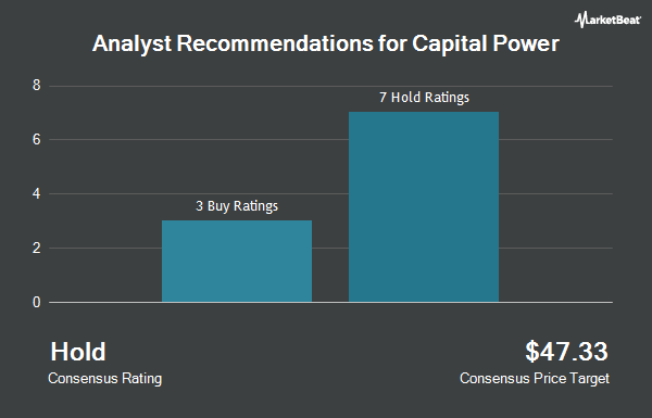 Analyst Recommendations for Capital Power (OTCMKTS:CPXWF)
