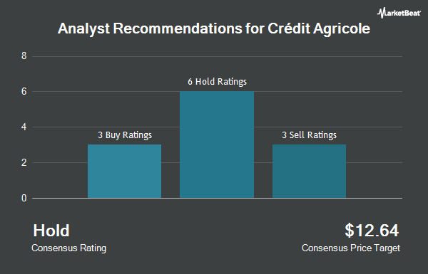 Analyst Recommendations for Crédit Agricole (OTCMKTS:CRARY)