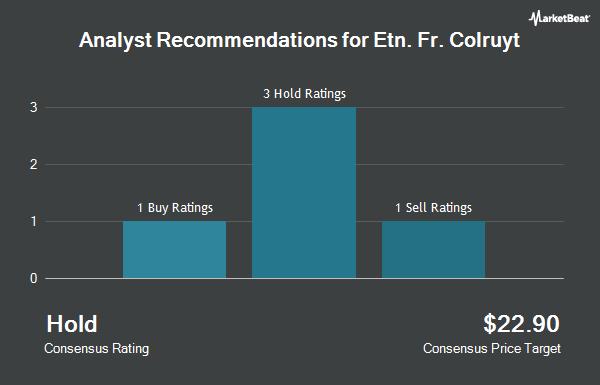 Analyst Recommendations for Etn. Fr. Colruyt (OTCMKTS:CUYTY)