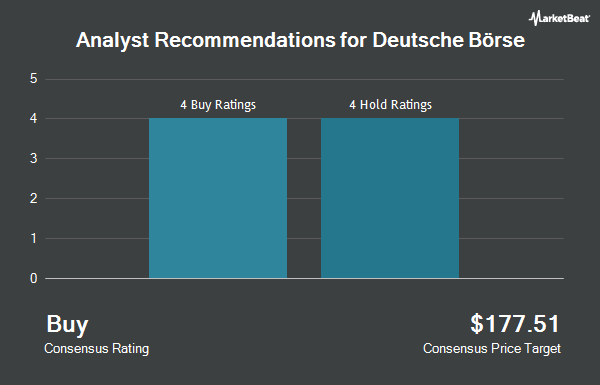 Analyst Recommendations for DEUTSCHE BOERSE/ADR (OTCMKTS:DBOEY)
