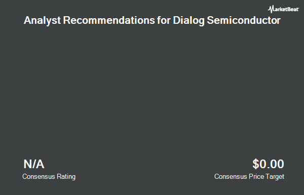 Analyst Recommendations for Dialog Semiconductor (OTCMKTS:DLGNF)