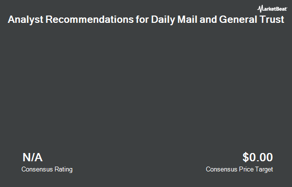 Analyst Recommendations for Daily Mail and General Trust (OTCMKTS:DMTGF)