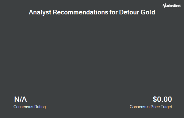 Analyst Recommendations for Detour Gold (OTCMKTS:DRGDF)