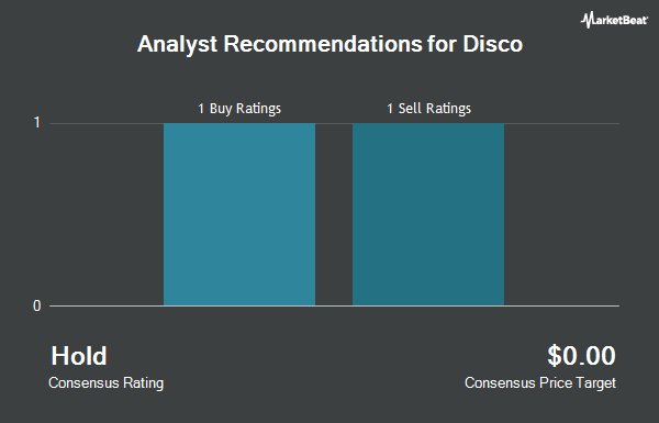 Analyst Recommendations for DISCO CORP/ADR (OTCMKTS:DSCSY)