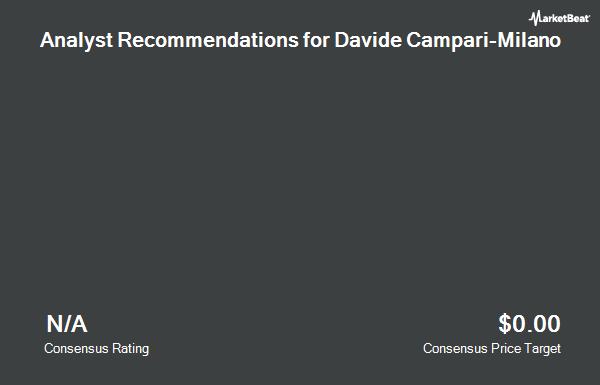 Analyst Recommendations for DAVIDE CAMPARI-/S (OTCMKTS:DVDCY)