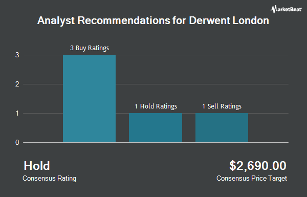 Analyst Recommendations for Derwent London (OTCMKTS:DWVYF)