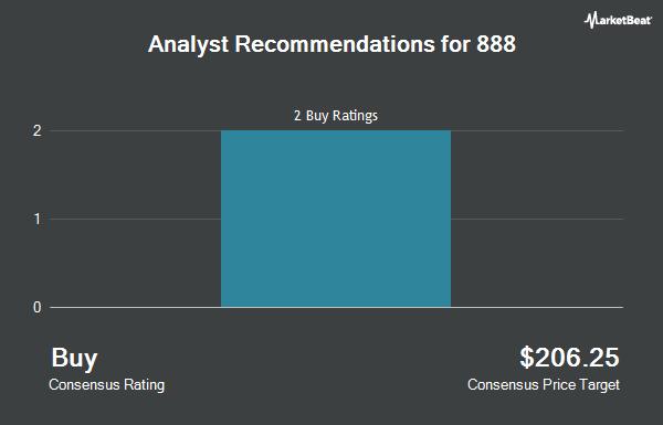 Analyst Recommendations for 888 (OTCMKTS:EIHDF)
