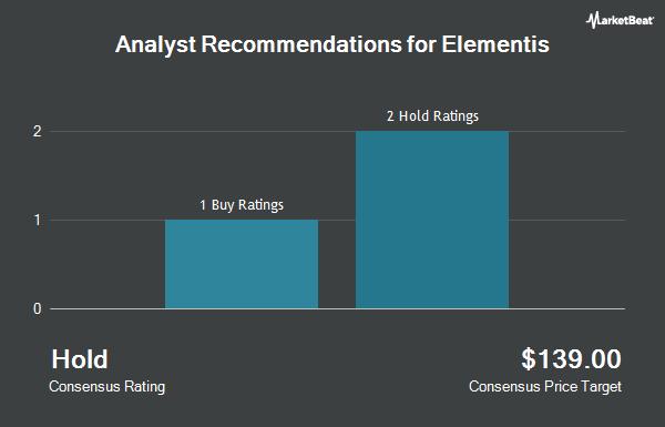 Analyst Recommendations for Elementis (OTCMKTS:EMNSF)