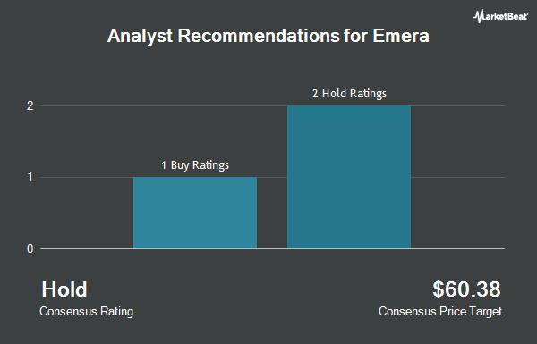 Analyst Recommendations for Emera (OTCMKTS:EMRAF)