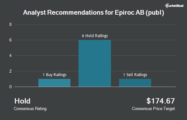 Analyst Recommendations for Epiroc AB (publ) (OTCMKTS:EPOKY)