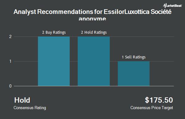 Analyst Recommendations for EssilorLuxottica Société anonyme (OTCMKTS:ESLOY)