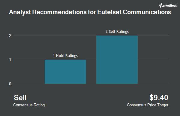 Analyst Recommendations for EUTELSAT COMMUN/S (OTCMKTS:ETCMY)